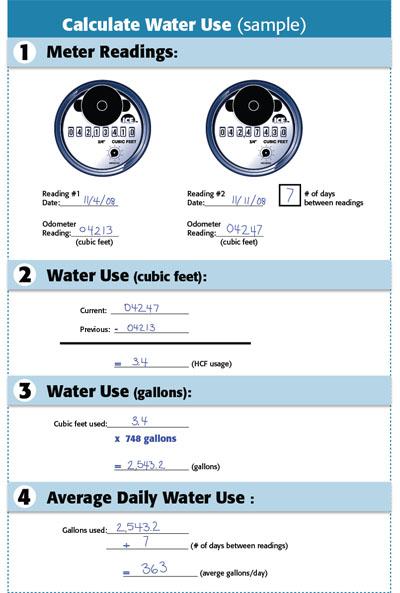 Automated Meter Read (AMR) Meters — City Of Oxnard