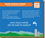 Water Savings Report - April 2015